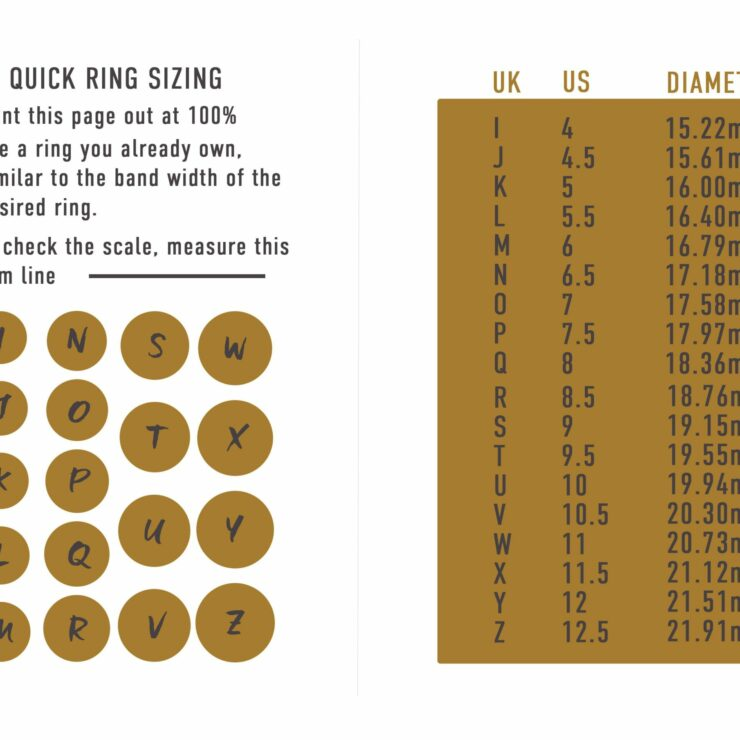Ring sizes and measurements